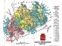 1913. Mikkelin kuvernementti
